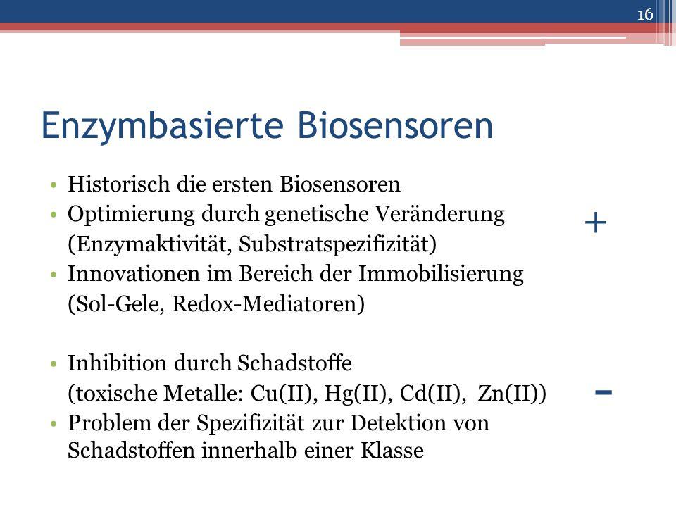 Enzymbasierte Biosensoren