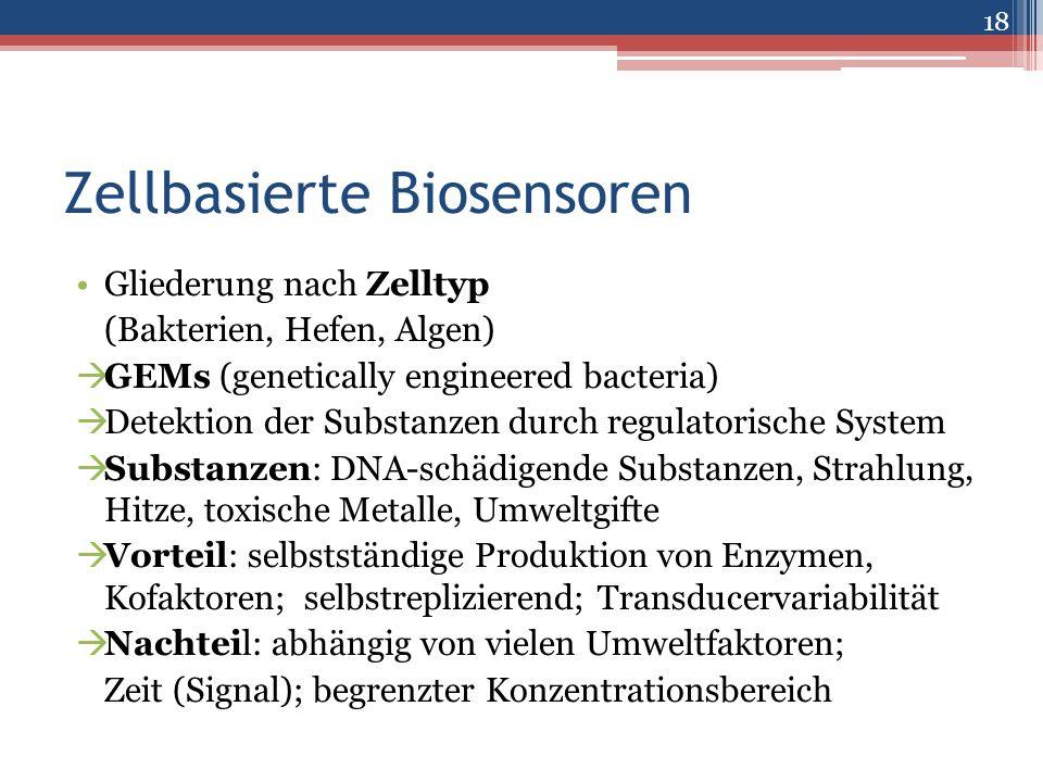 Zellbasierte Biosensoren