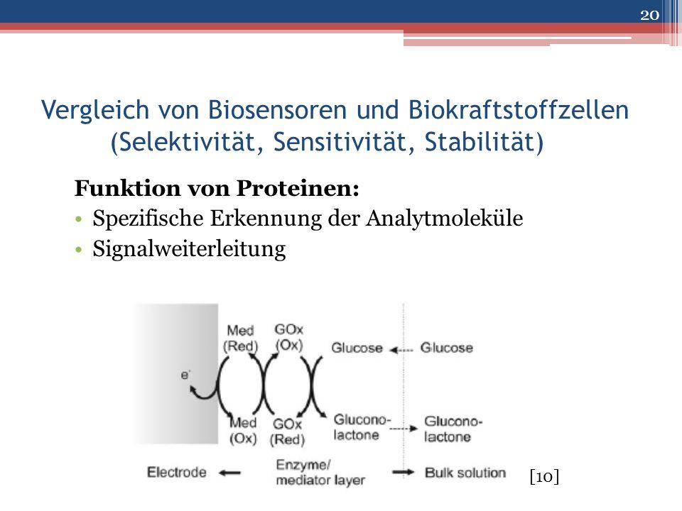 Vergleich von Biosensoren und Biokraftstoffzellen