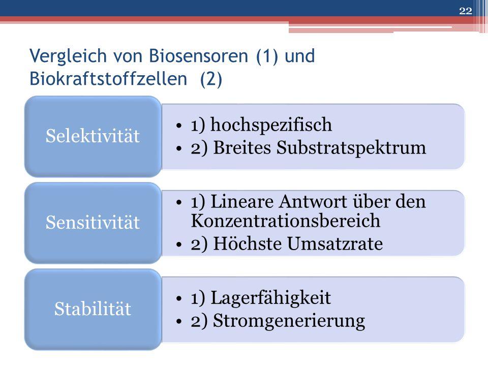 Vergleich von Biosensoren (1) und Biokraftstoffzellen (2)