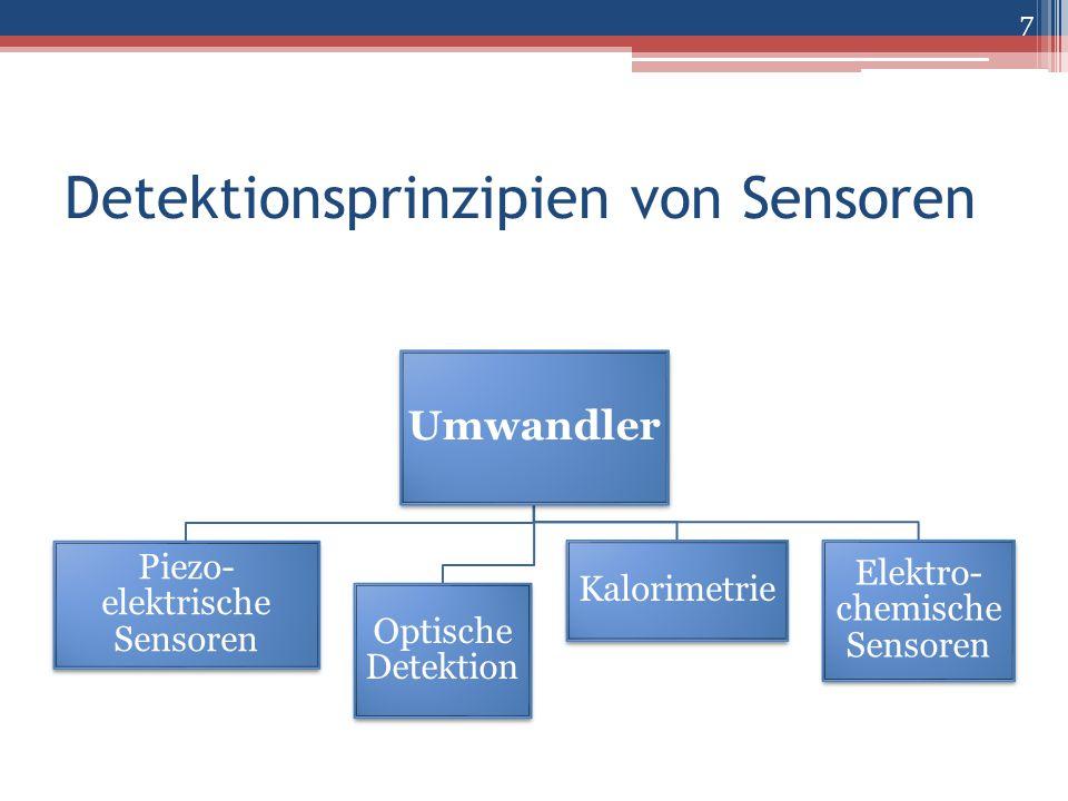 Detektionsprinzipien von Sensoren