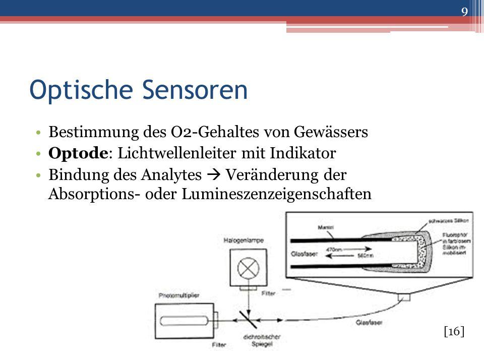 Optische Sensoren Bestimmung des O2-Gehaltes von Gewässers