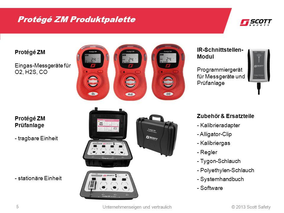 Protégé ZM Produktpalette