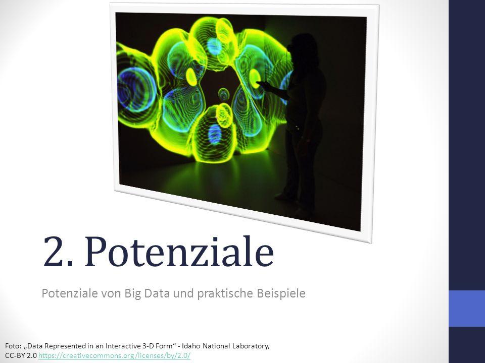 Potenziale von Big Data und praktische Beispiele