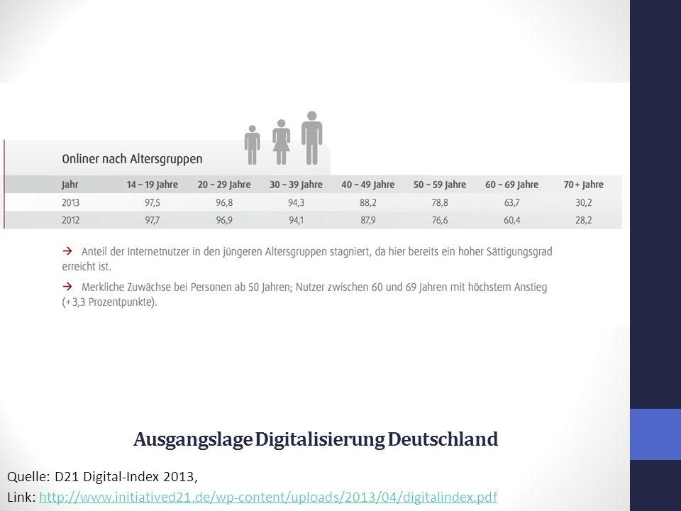 Ausgangslage Digitalisierung Deutschland
