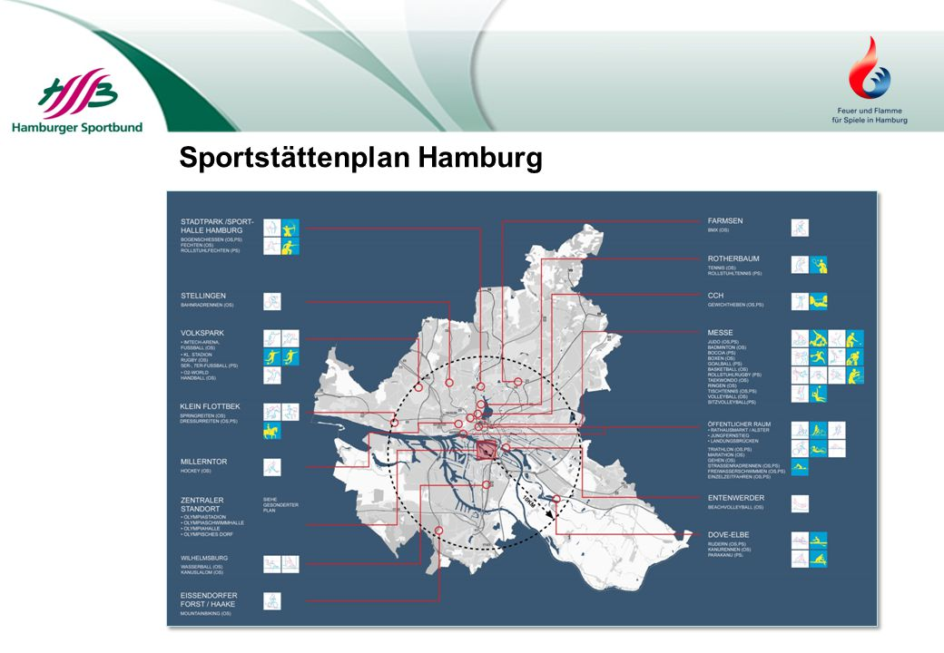 Sportstättenplan Hamburg