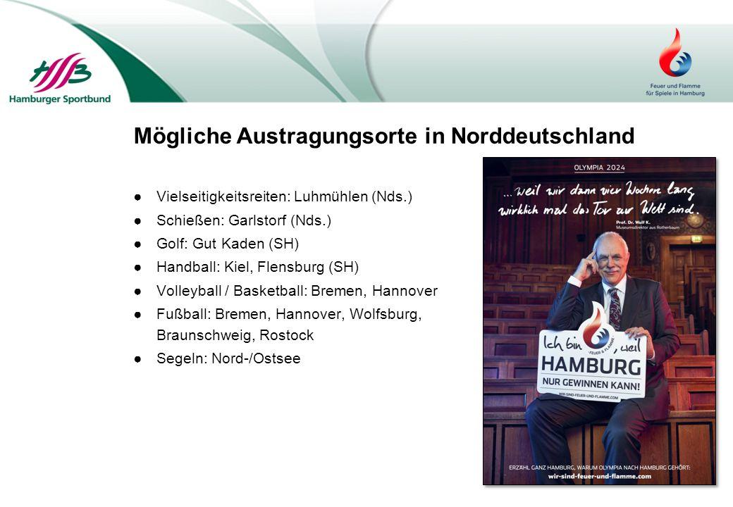 Mögliche Austragungsorte in Norddeutschland