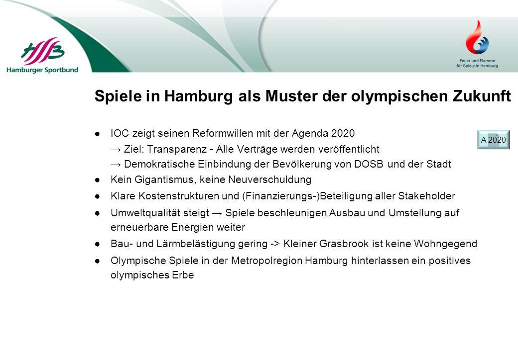 Spiele in Hamburg als Muster der olympischen Zukunft