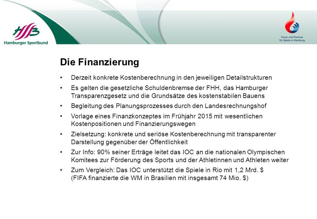 Die Finanzierung Derzeit konkrete Kostenberechnung in den jeweiligen Detailstrukturen.