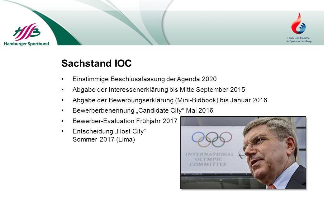 Sachstand IOC Einstimmige Beschlussfassung der Agenda 2020