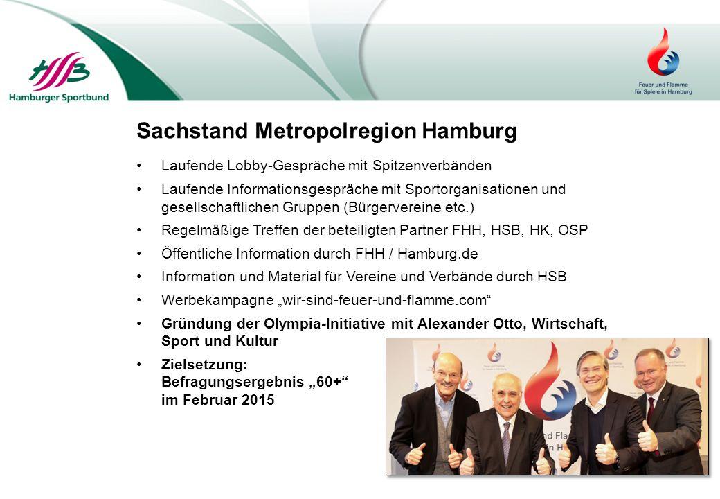 Sachstand Metropolregion Hamburg