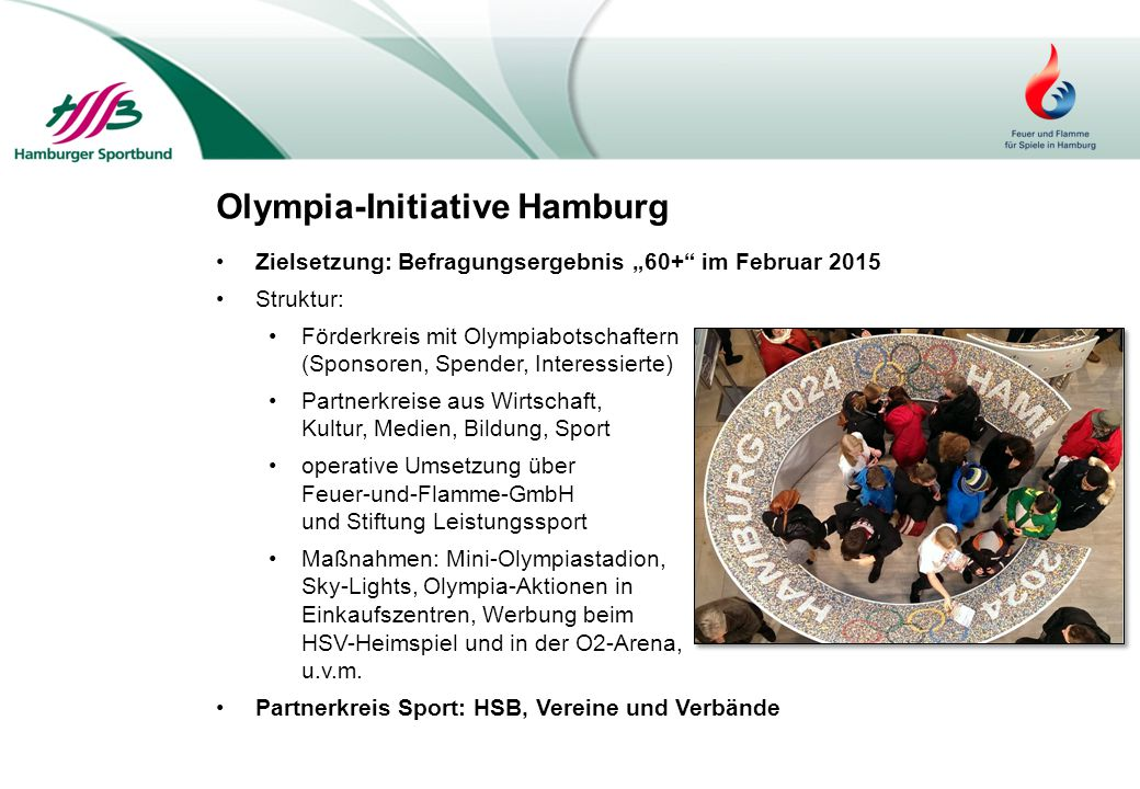 Olympia-Initiative Hamburg