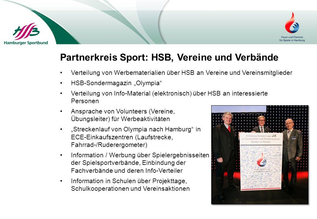Partnerkreis Sport: HSB, Vereine und Verbände
