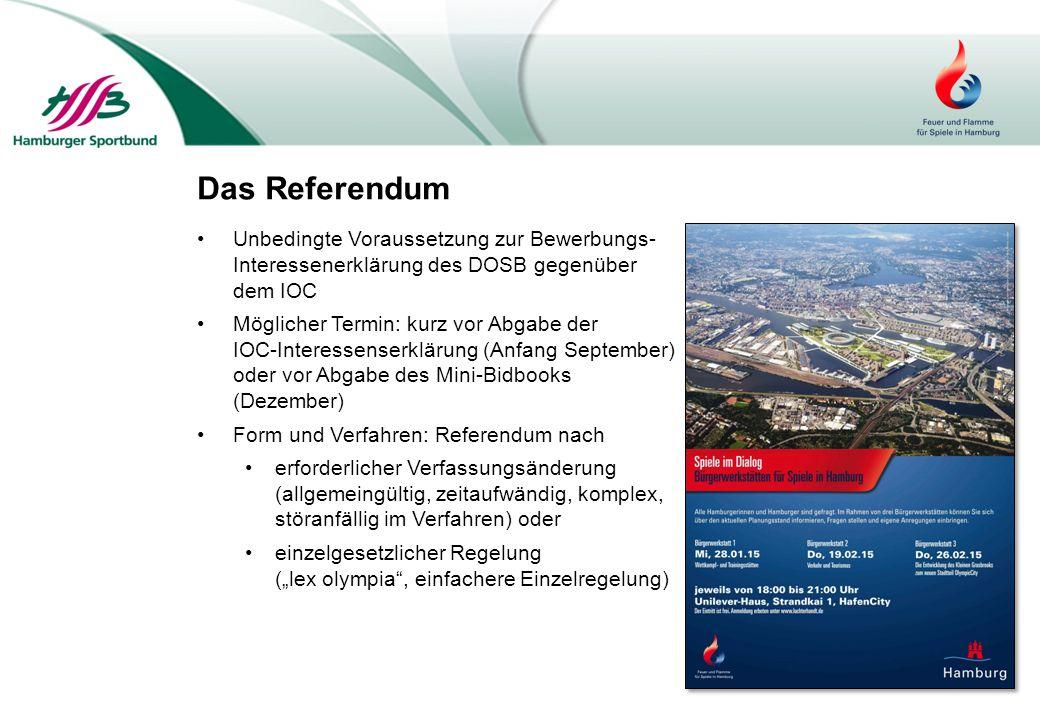 Das Referendum Unbedingte Voraussetzung zur Bewerbungs- Interessenerklärung des DOSB gegenüber dem IOC.