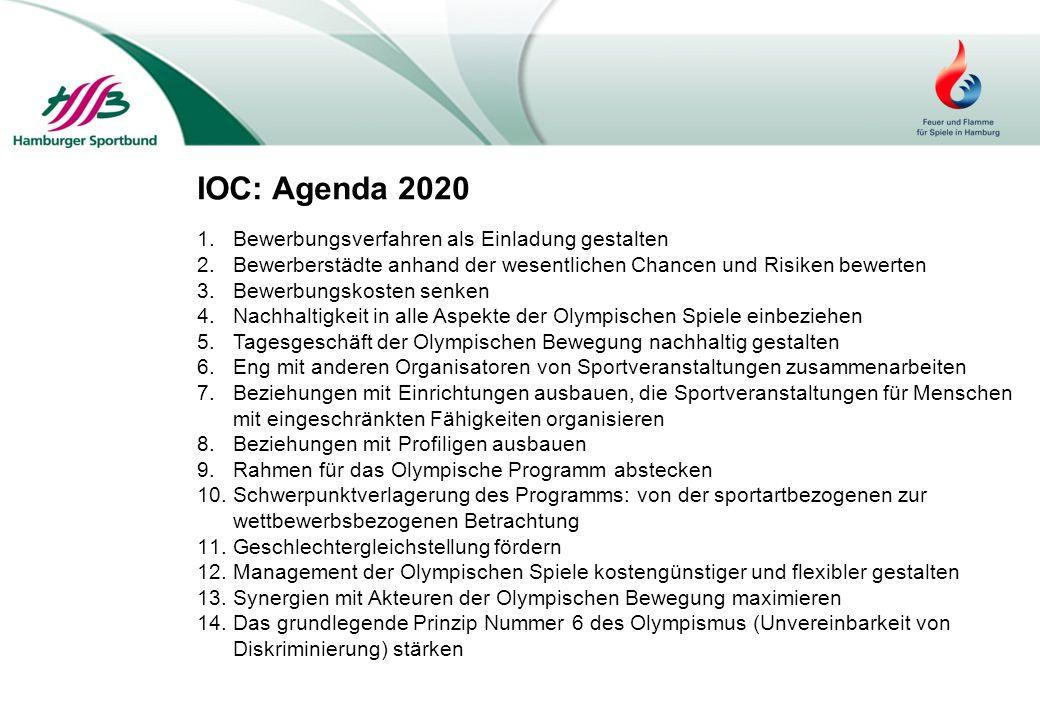 IOC: Agenda 2020 Bewerbungsverfahren als Einladung gestalten