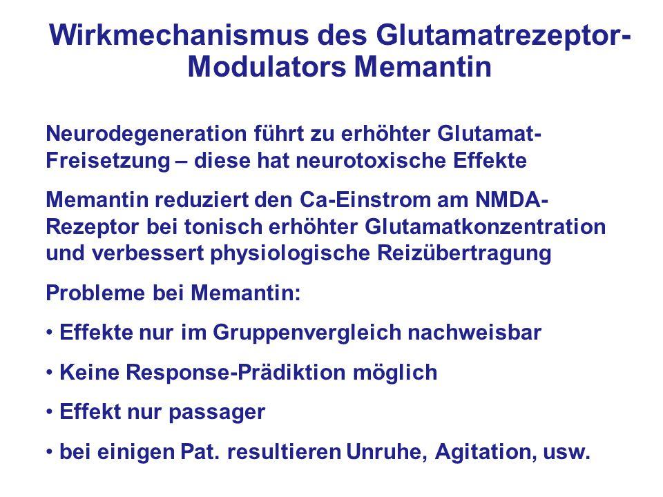 Wirkmechanismus des Glutamatrezeptor-Modulators Memantin