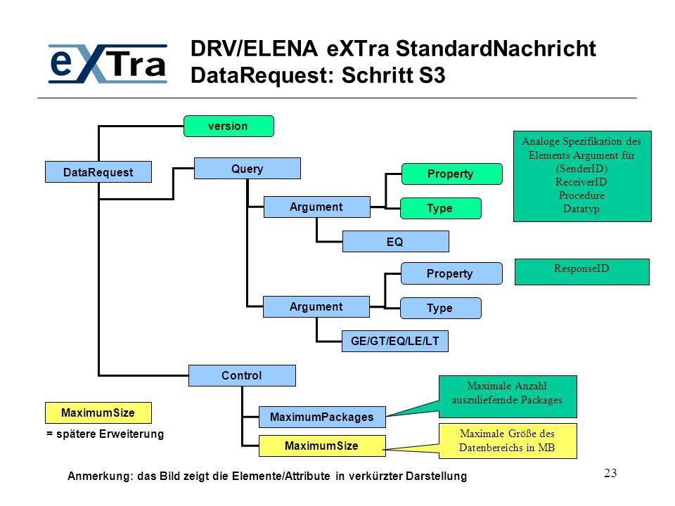 DRV/ELENA eXTra StandardNachricht DataRequest: Schritt S3