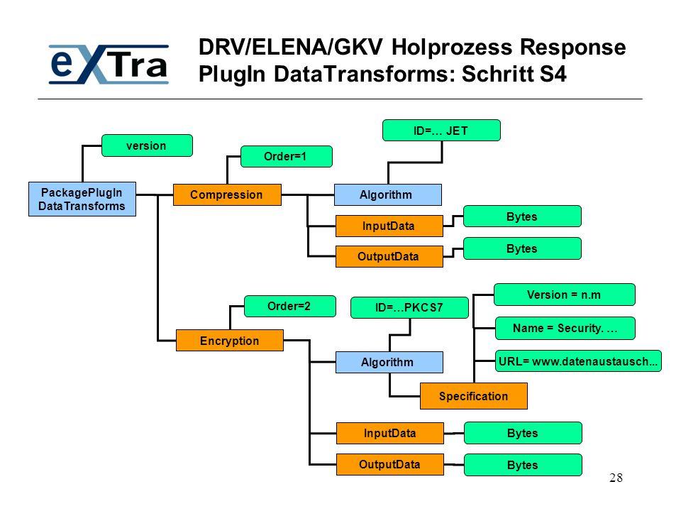DRV/ELENA/GKV Holprozess Response PlugIn DataTransforms: Schritt S4