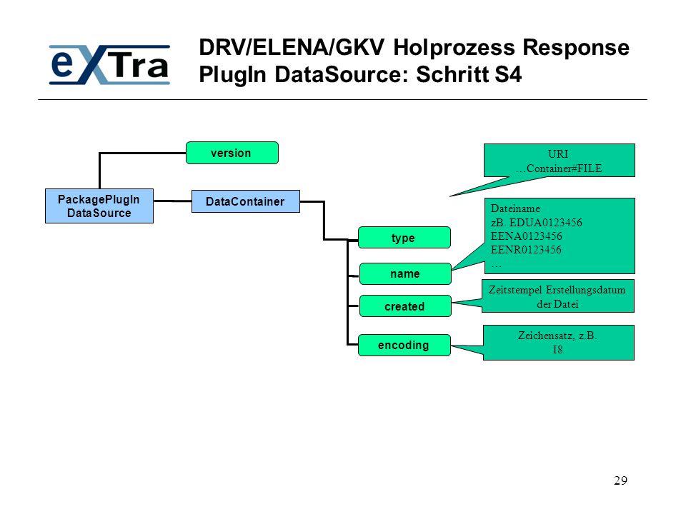 DRV/ELENA/GKV Holprozess Response PlugIn DataSource: Schritt S4