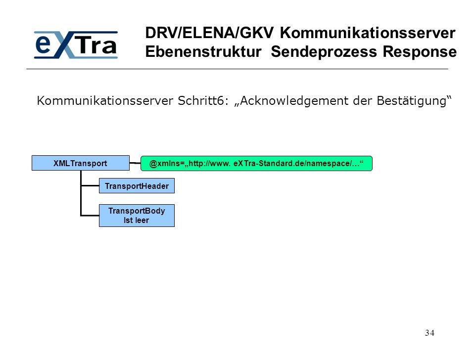 """@xmlns=""""http://www. eXTra-Standard.de/namespace/…"""