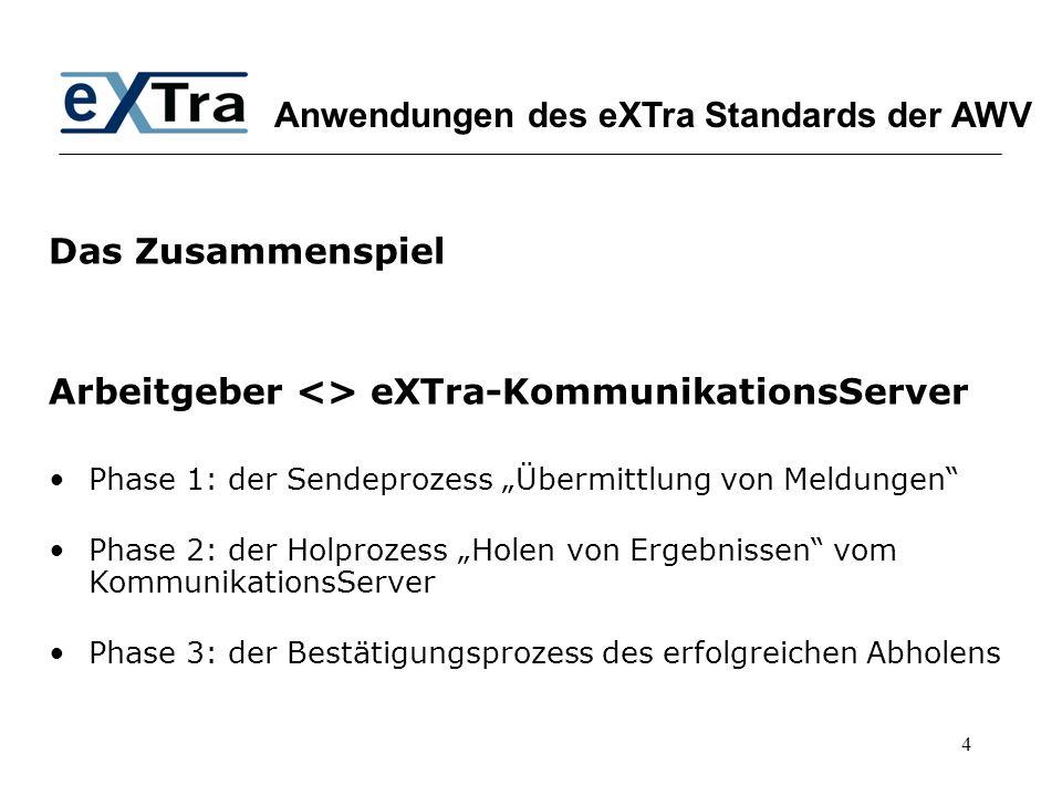 Anwendungen des eXTra Standards der AWV