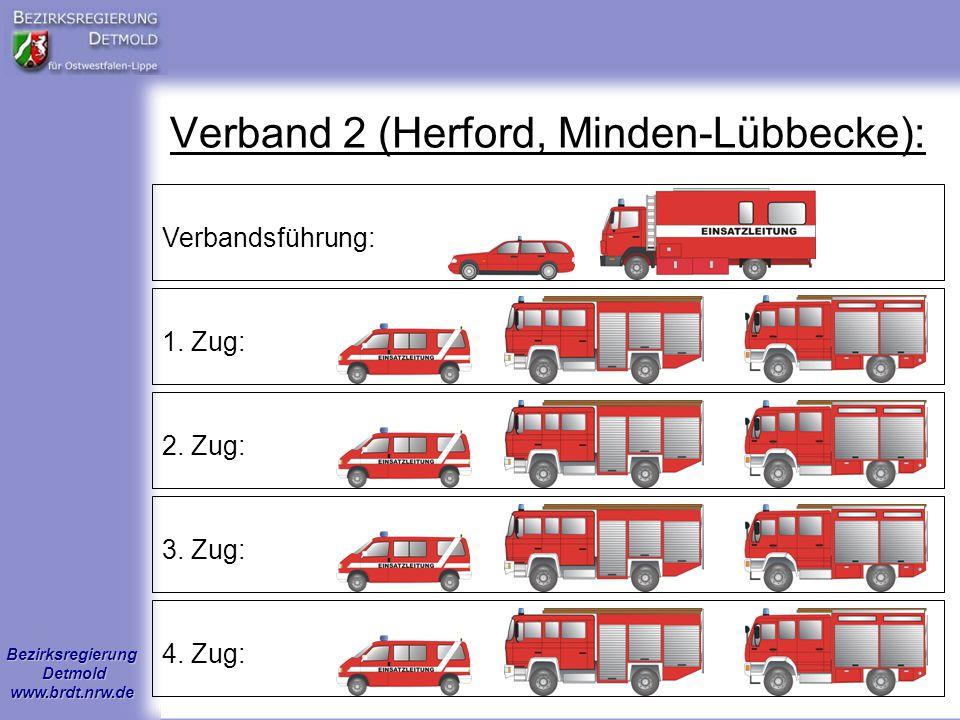 Verband 2 (Herford, Minden-Lübbecke):
