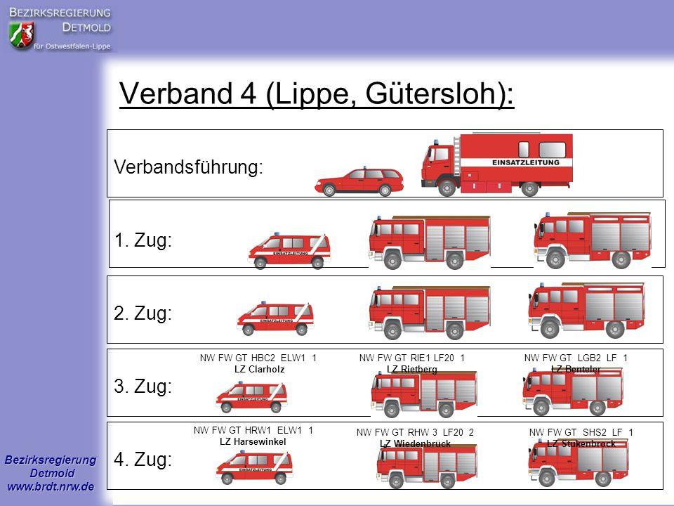 Verband 4 (Lippe, Gütersloh):