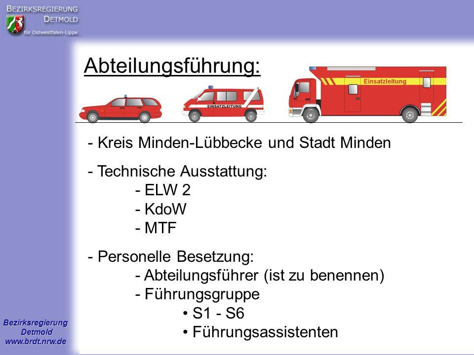 Abteilungsführung: Kreis Minden-Lübbecke und Stadt Minden