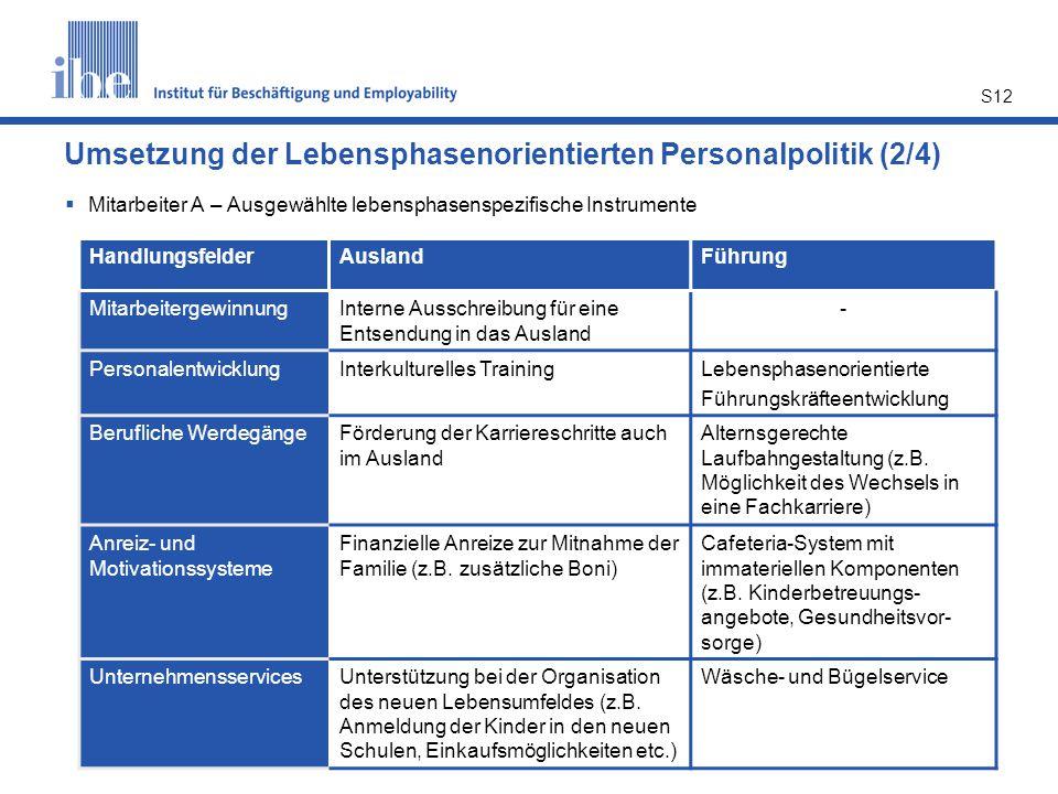 Umsetzung der Lebensphasenorientierten Personalpolitik (2/4)