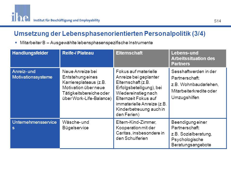 Umsetzung der Lebensphasenorientierten Personalpolitik (3/4)