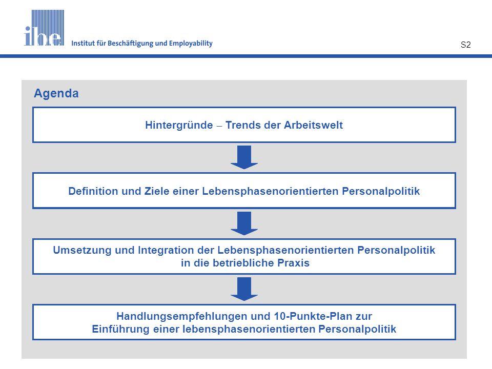 Agenda Hintergründe – Trends der Arbeitswelt
