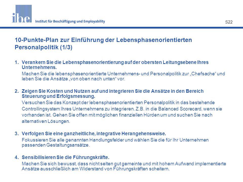 10-Punkte-Plan zur Einführung der Lebensphasenorientierten Personalpolitik (1/3)