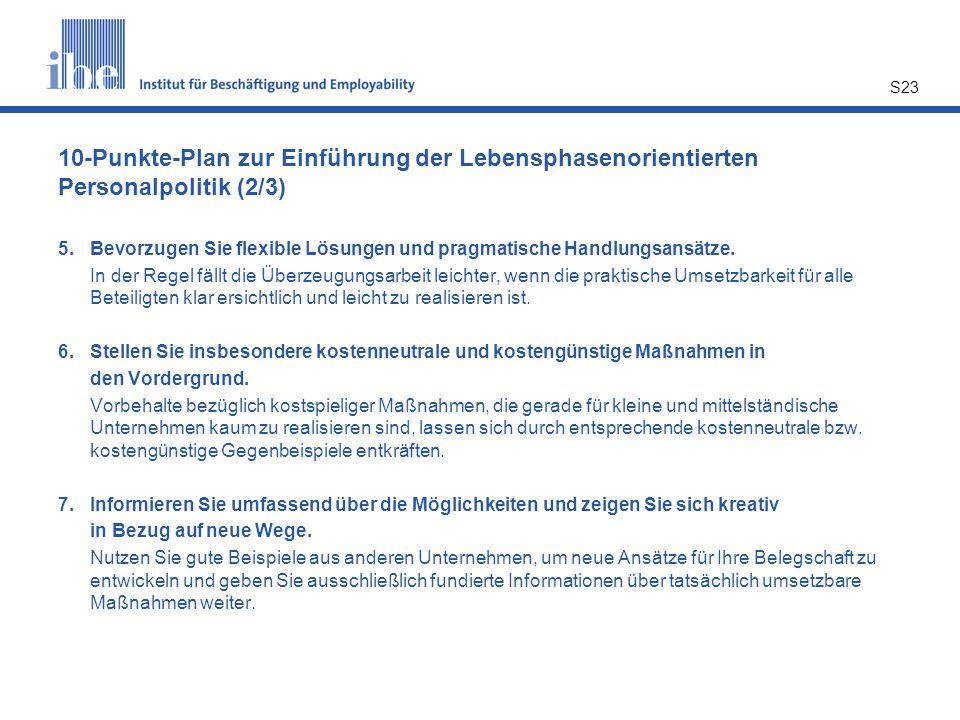 10-Punkte-Plan zur Einführung der Lebensphasenorientierten Personalpolitik (2/3)