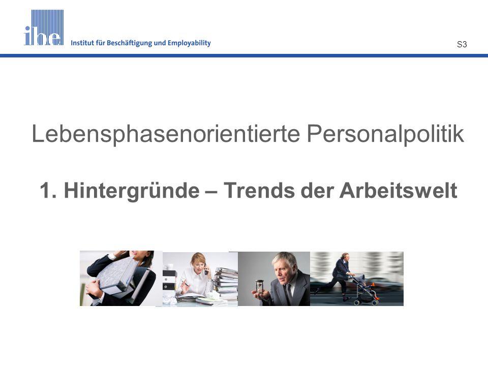 Hintergründe – Trends der Arbeitswelt