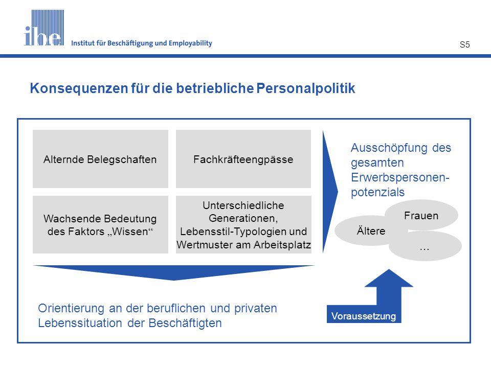 Konsequenzen für die betriebliche Personalpolitik