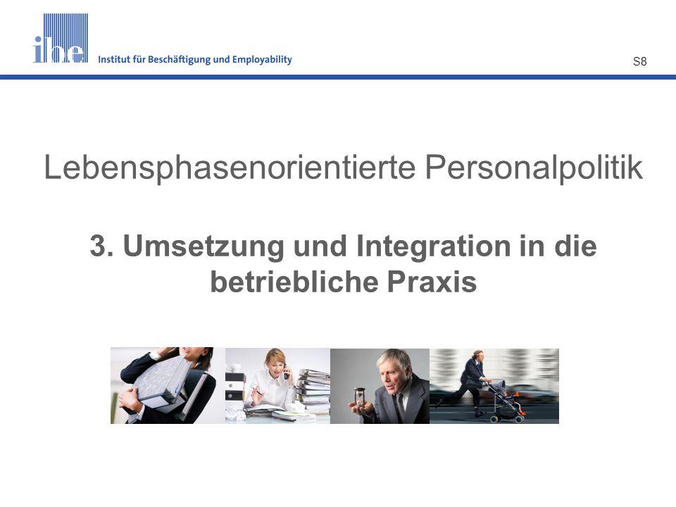 3. Umsetzung und Integration in die
