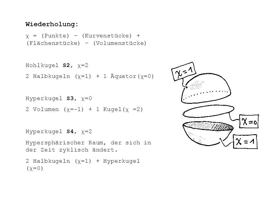 Wiederholung: χ = (Punkte) – (Kurvenstücke) + (Flächenstücke) – (Volumenstücke) Hohlkugel S2, χ=2.