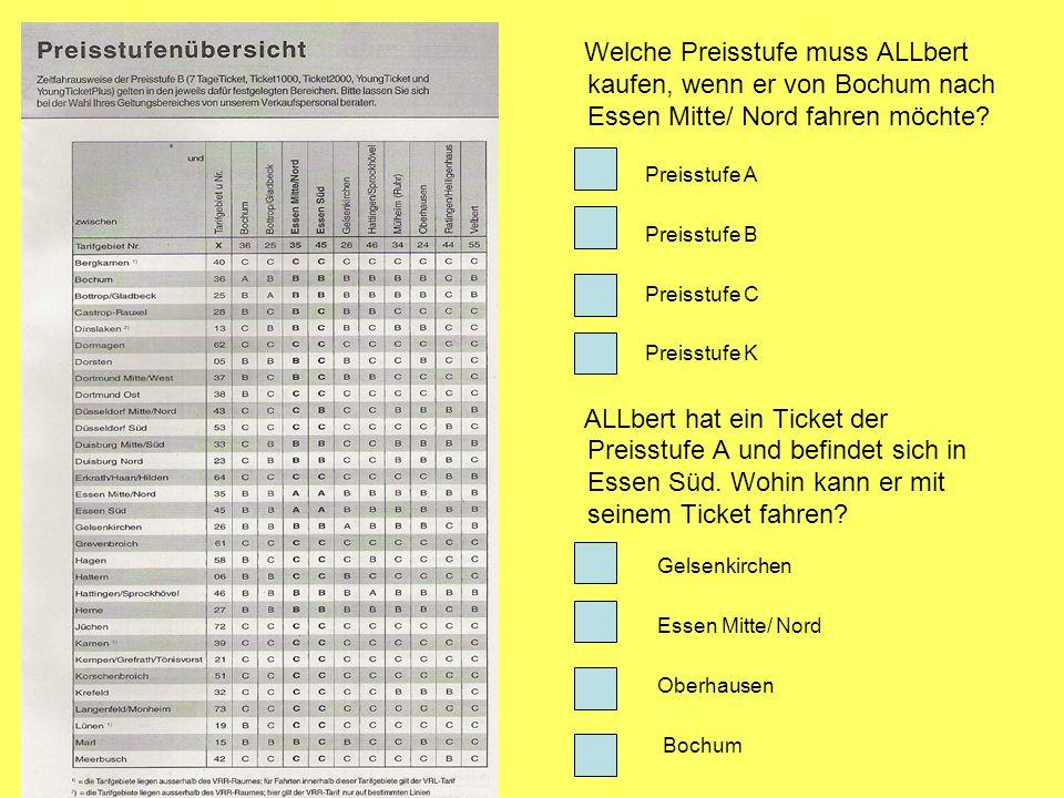 Welche Preisstufe muss ALLbert kaufen, wenn er von Bochum nach Essen Mitte/ Nord fahren möchte