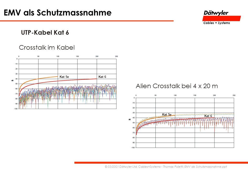 UTP-Kabel Kat 6 Crosstalk im Kabel Alien Crosstalk bei 4 x 20 m Kat 5e