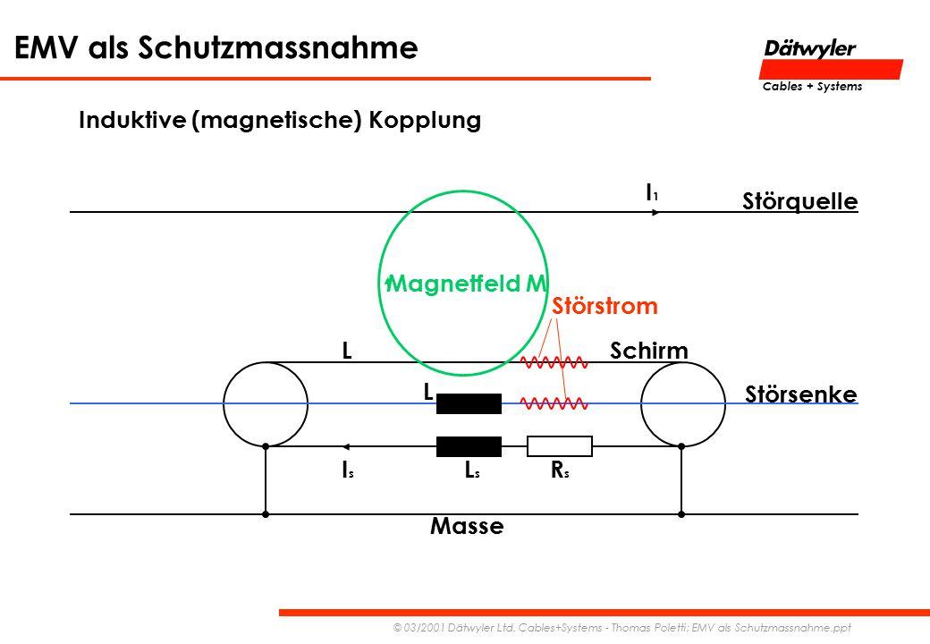 Induktive (magnetische) Kopplung