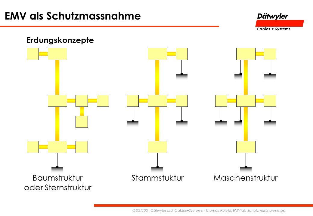 Erdungskonzepte Baumstruktur oder Sternstruktur Stammstuktur Maschenstruktur