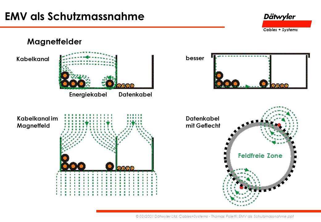 Magnetfelder Feldfreie Zone Kabelkanal besser Energiekabel Datenkabel