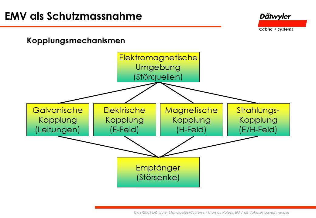 Kopplungsmechanismen