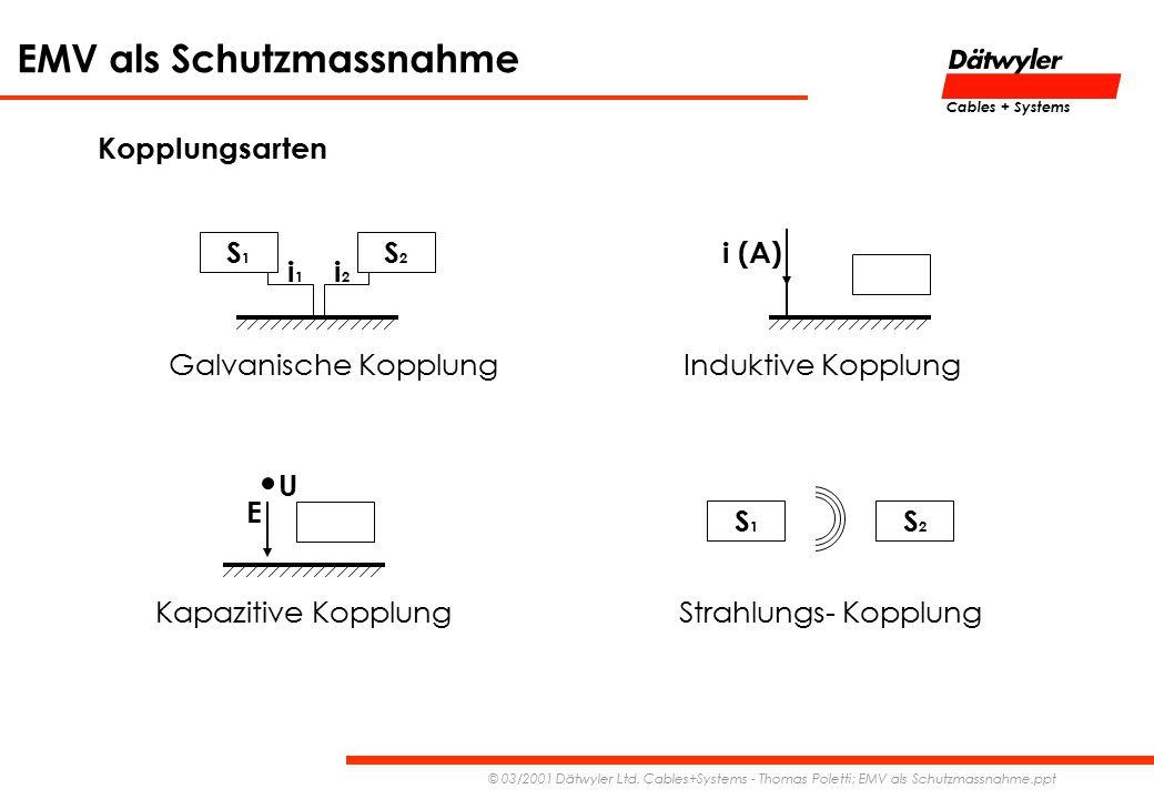 Kopplungsarten S1. S2. i1. i2. Galvanische Kopplung. i (A) Induktive Kopplung. E. U. Kapazitive Kopplung.