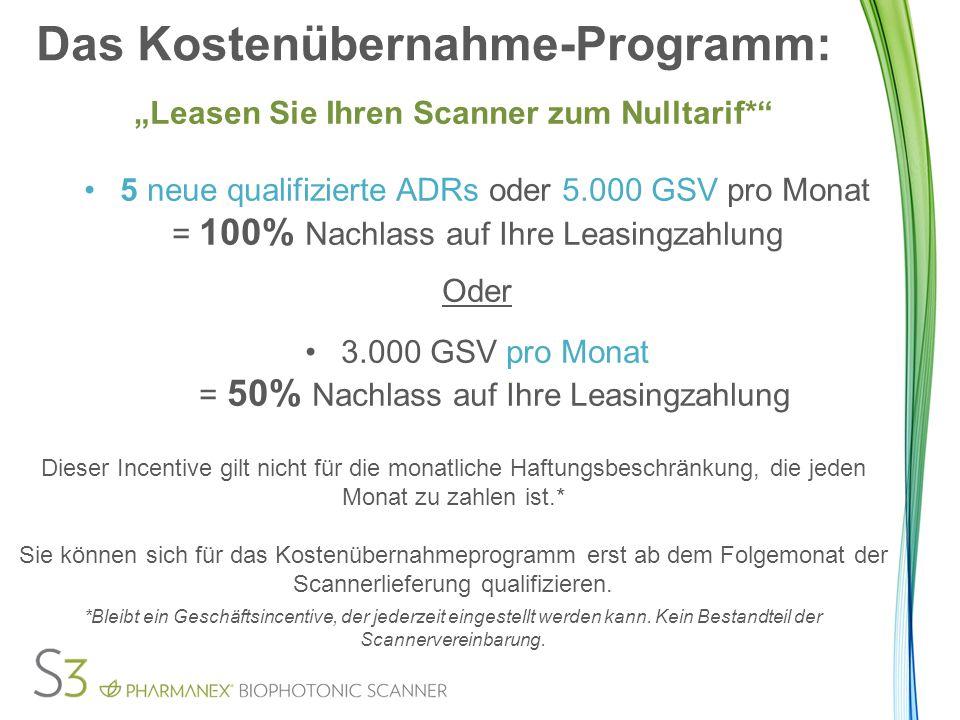 Das Kostenübernahme-Programm: