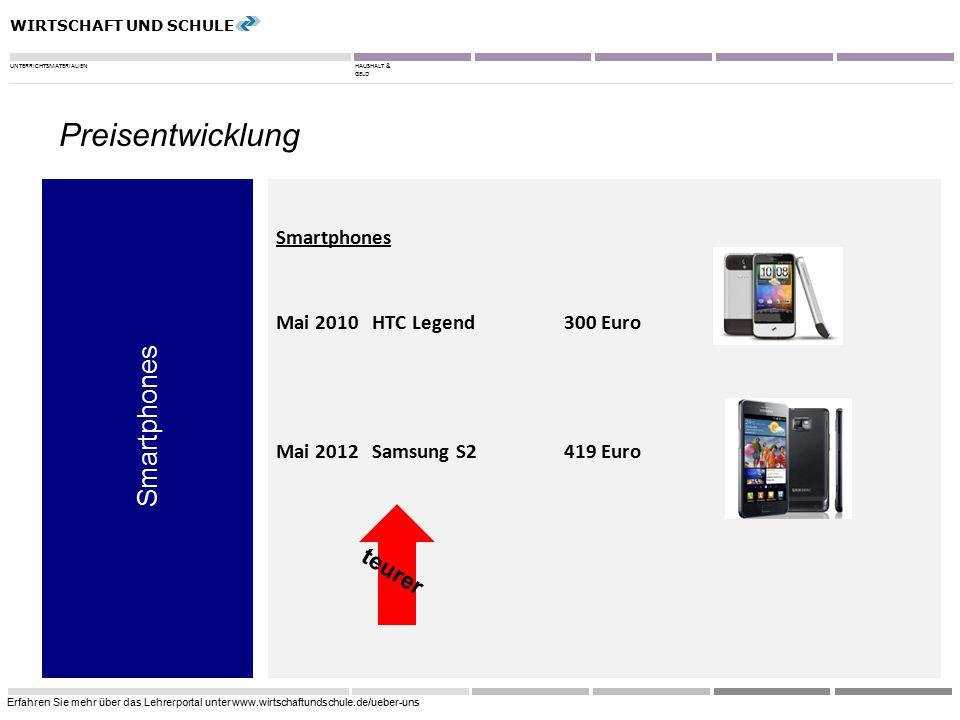 Preisentwicklung Smartphones teurer Smartphones