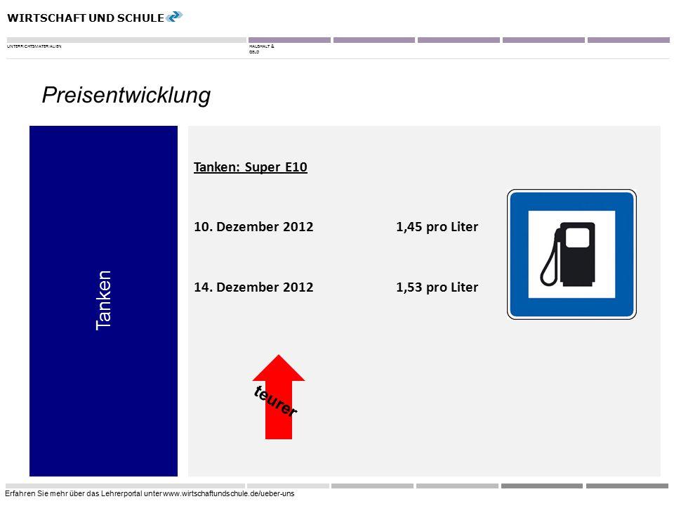 Preisentwicklung Tanken teurer Tanken: Super E10