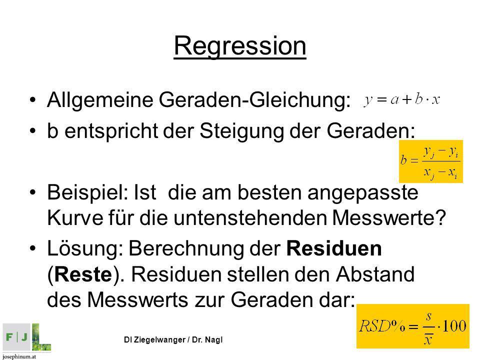 Regression Allgemeine Geraden-Gleichung: