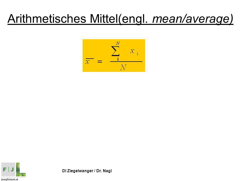 Arithmetisches Mittel(engl. mean/average)