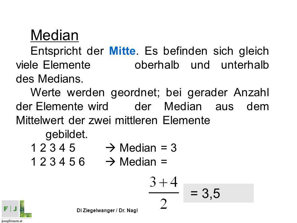 Median Entspricht der Mitte. Es befinden sich gleich viele Elemente oberhalb und unterhalb des Medians.